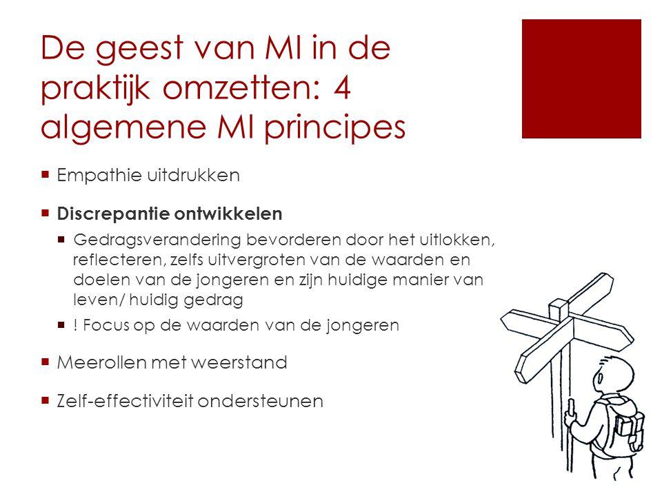 De geest van MI in de praktijk omzetten: 4 algemene MI principes  Empathie uitdrukken  Discrepantie ontwikkelen  Gedragsverandering bevorderen door