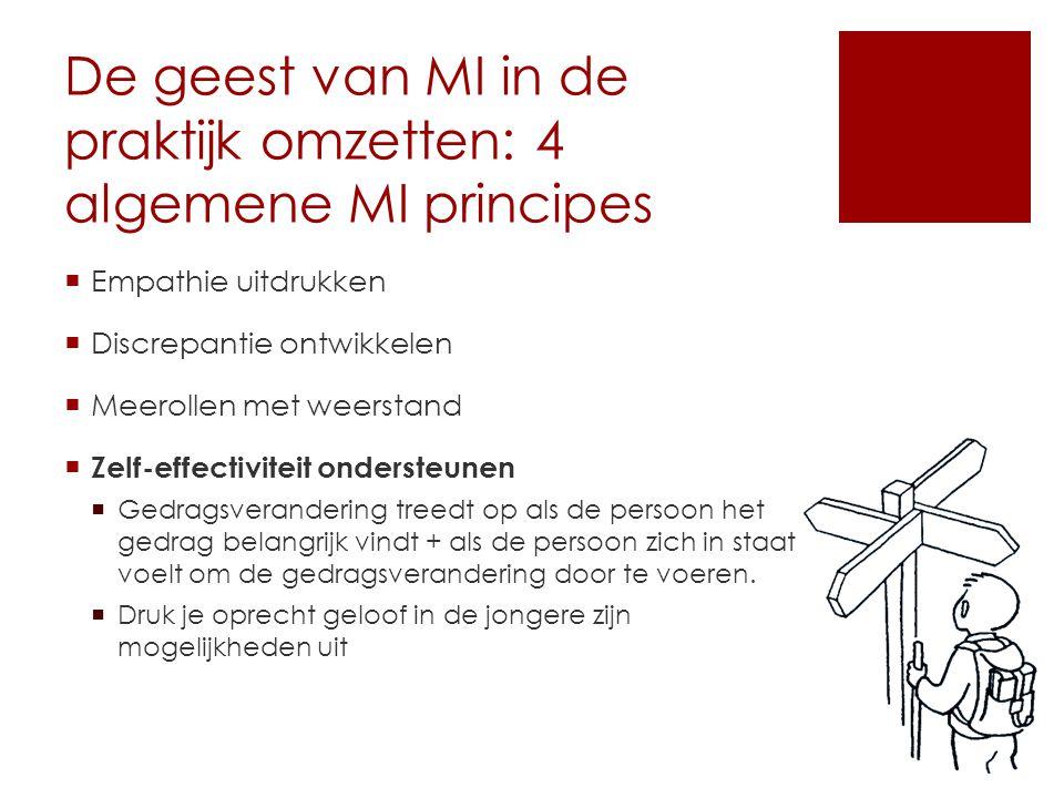 De geest van MI in de praktijk omzetten: 4 algemene MI principes  Empathie uitdrukken  Discrepantie ontwikkelen  Meerollen met weerstand  Zelf-eff