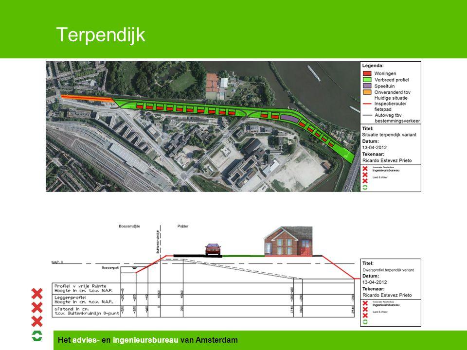 Het advies- en ingenieursbureau van Amsterdam Terpendijk Voordelen  Makkelijk te beheren en onderhouden  Relatief eenvoudig te realiseren variant  Makkelijk op te hogen in de toekomst, extra breedte kan gaan fungeren als binnenberm.