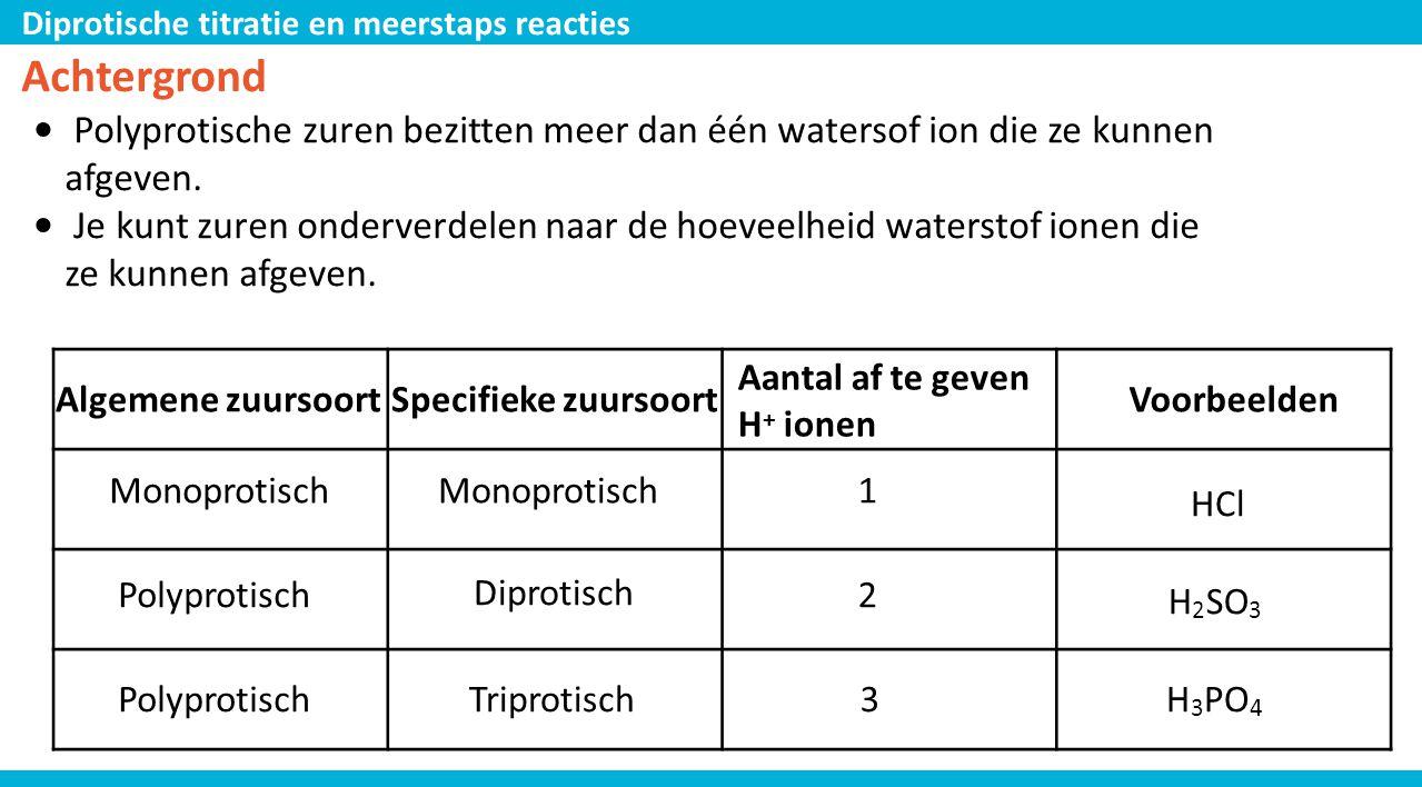 Diprotische titratie en meerstaps reacties Algemene zuursoort Achtergrond • Polyprotische zuren bezitten meer dan één watersof ion die ze kunnen afgev