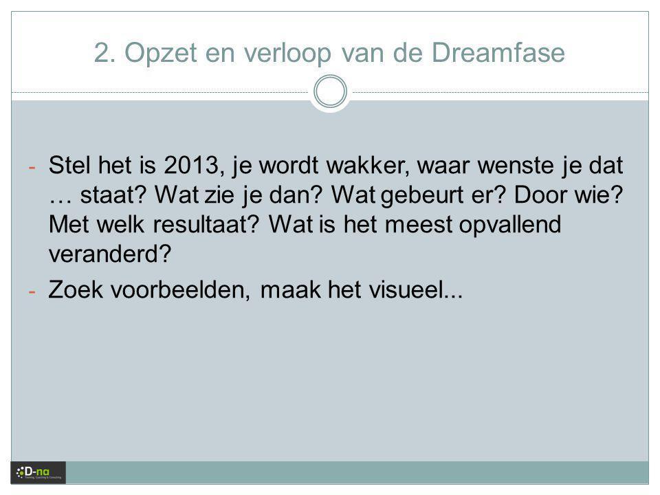 2. Opzet en verloop van de Dreamfase - Stel het is 2013, je wordt wakker, waar wenste je dat … staat? Wat zie je dan? Wat gebeurt er? Door wie? Met we