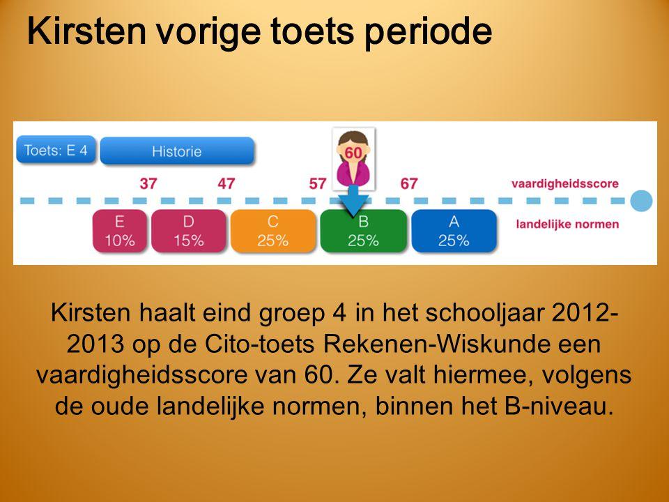 Kirsten vorige toets periode Kirsten haalt eind groep 4 in het schooljaar 2012- 2013 op de Cito-toets Rekenen-Wiskunde een vaardigheidsscore van 60. Z