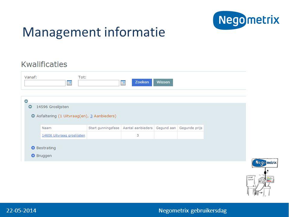 22-05-2014 Negometrix gebruikersdag Management informatie