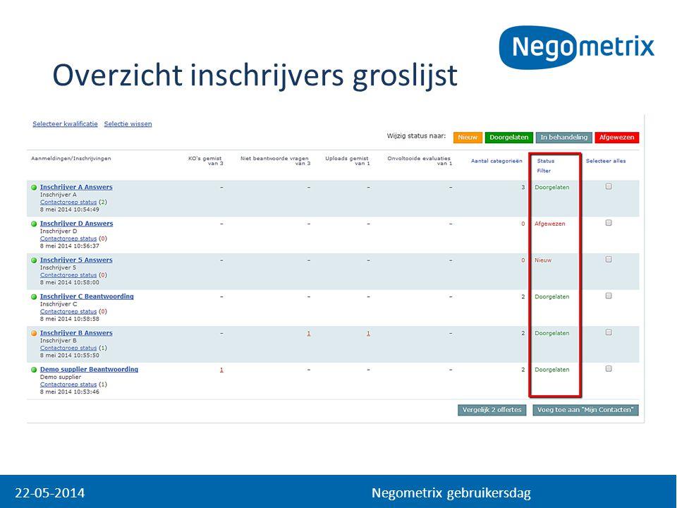 22-05-2014 Negometrix gebruikersdag Overzicht inschrijvers groslijst