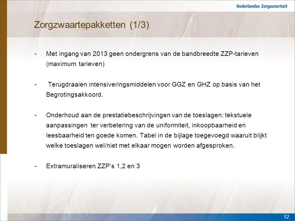 Zorgzwaartepakketten (1/3) -Met ingang van 2013 geen ondergrens van de bandbreedte ZZP-tarieven (maximum tarieven) - Terugdraaien intensiveringsmiddel