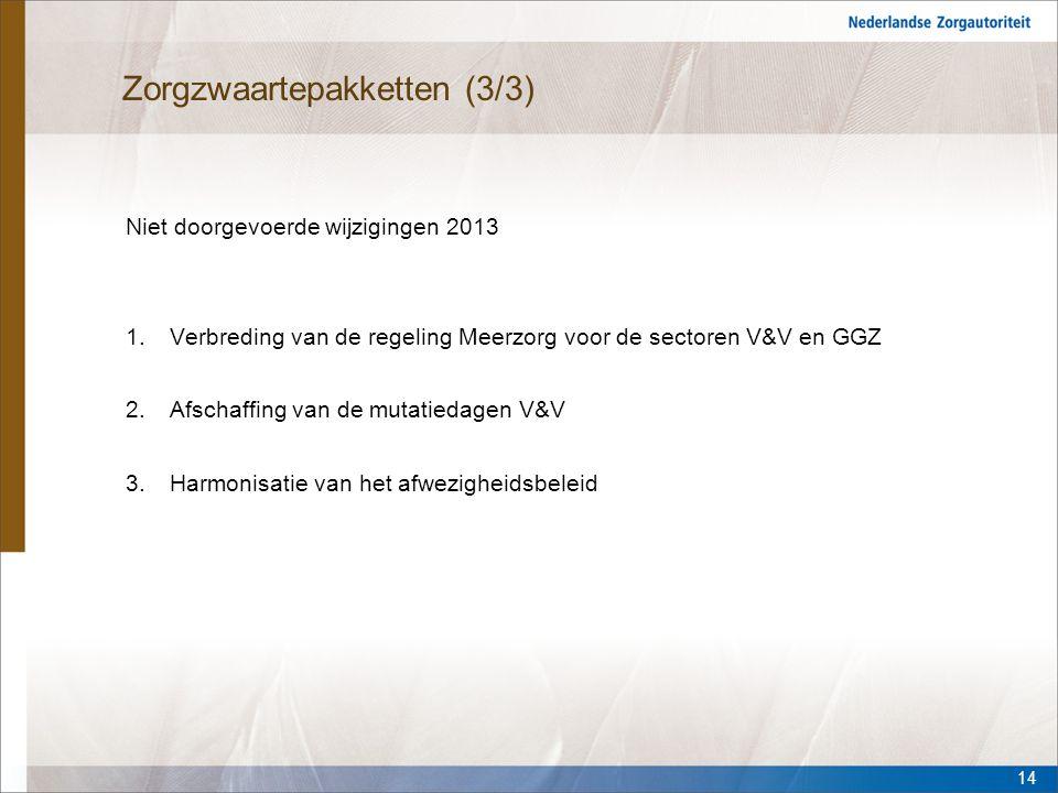 Zorgzwaartepakketten (3/3) Niet doorgevoerde wijzigingen 2013 1.Verbreding van de regeling Meerzorg voor de sectoren V&V en GGZ 2.Afschaffing van de m