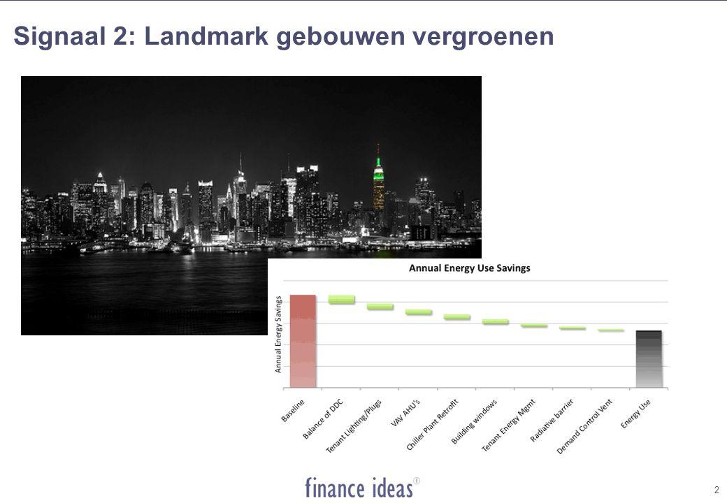 •Sinds 2008 energielabels in Nederlandse Koopwoningenmarkt •200.000 transacties om onderzoek te doen Bestudering diverse onderwerpen: •Het adoptieproces •Het effect op het verkoopproces •De relatie tussen energieverbruik en -label Signaal 3: Wetenschappelijk onderzoek naar de financiële effecten van duurzaamheid 3