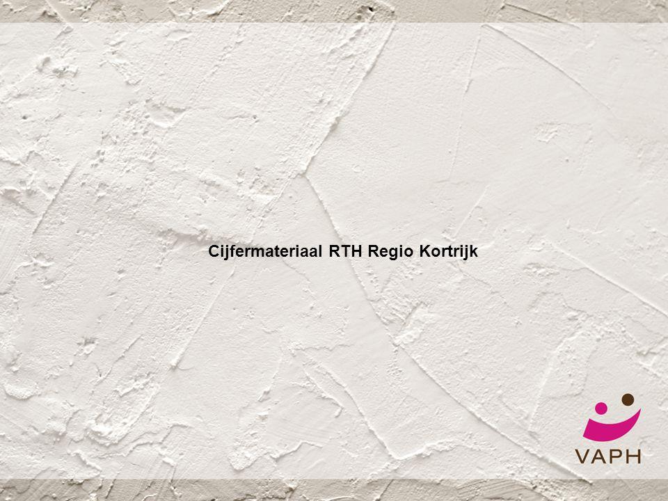 Cijfermateriaal RTH Regio Kortrijk