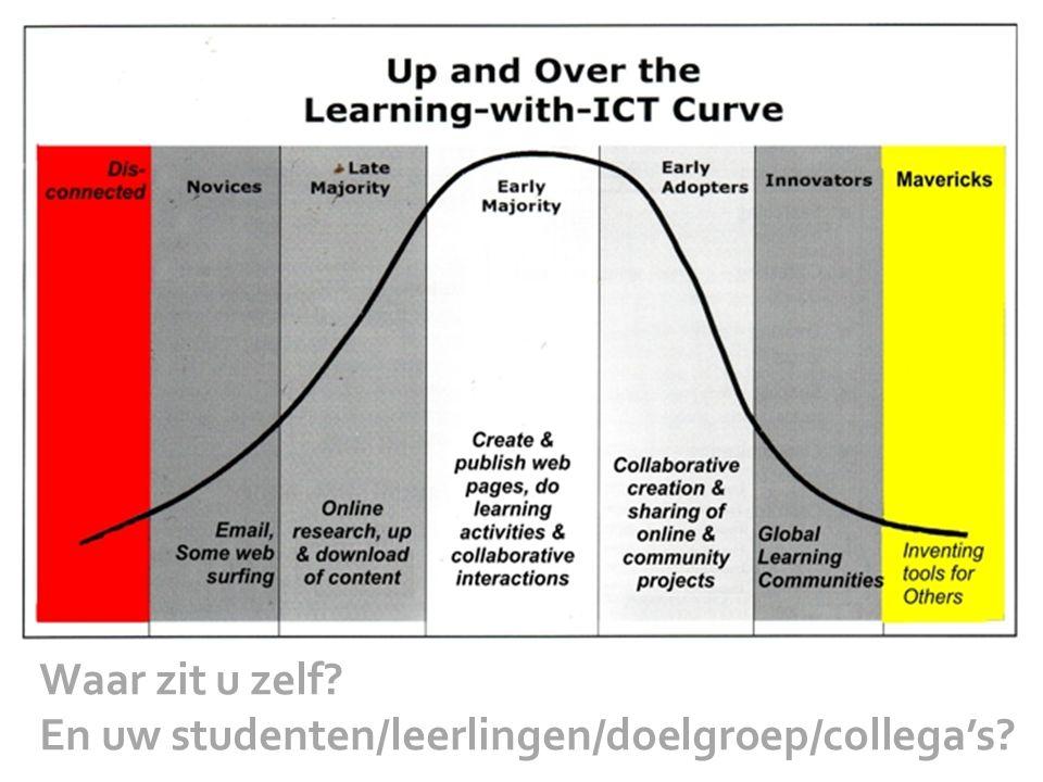 Waar zit u zelf En uw studenten/leerlingen/doelgroep/collega's