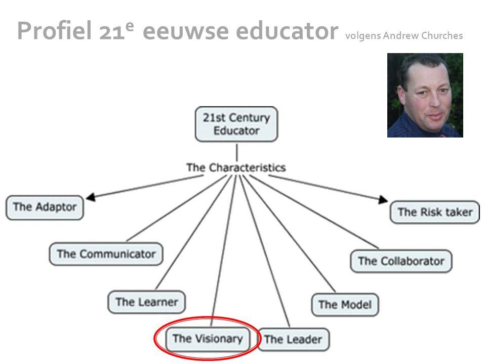 Profiel 21 e eeuwse educator volgens Andrew Churches