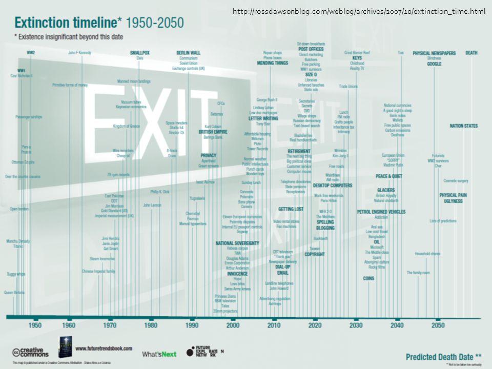 http://rossdawsonblog.com/weblog/archives/2007/10/extinction_time.html