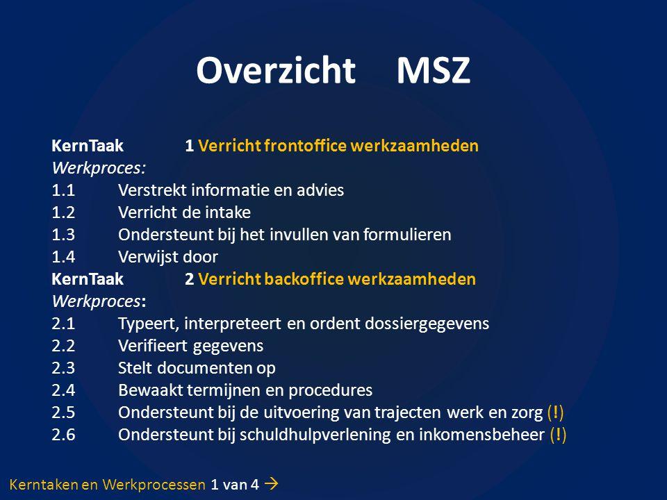 Overzicht MSZ KernTaak1 Verricht frontoffice werkzaamheden Werkproces: 1.1Verstrekt informatie en advies 1.2Verricht de intake 1.3Ondersteunt bij het invullen van formulieren 1.4Verwijst door KernTaak2 Verricht backoffice werkzaamheden Werkproces: 2.1Typeert, interpreteert en ordent dossiergegevens 2.2Verifieert gegevens 2.3Stelt documenten op 2.4Bewaakt termijnen en procedures 2.5Ondersteunt bij de uitvoering van trajecten werk en zorg (!) 2.6Ondersteunt bij schuldhulpverlening en inkomensbeheer (!) Kerntaken en Werkprocessen 1 van 4 