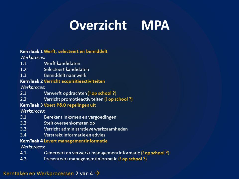 Overzicht MPA KernTaak 1 Werft, selecteert en bemiddelt Werkproces: 1.1Werft kandidaten 1.2Selecteert kandidaten 1.3Bemiddelt naar werk KernTaak 2 Verricht acquisitieactiviteiten Werkproces: 2.1Verwerft opdrachten (.