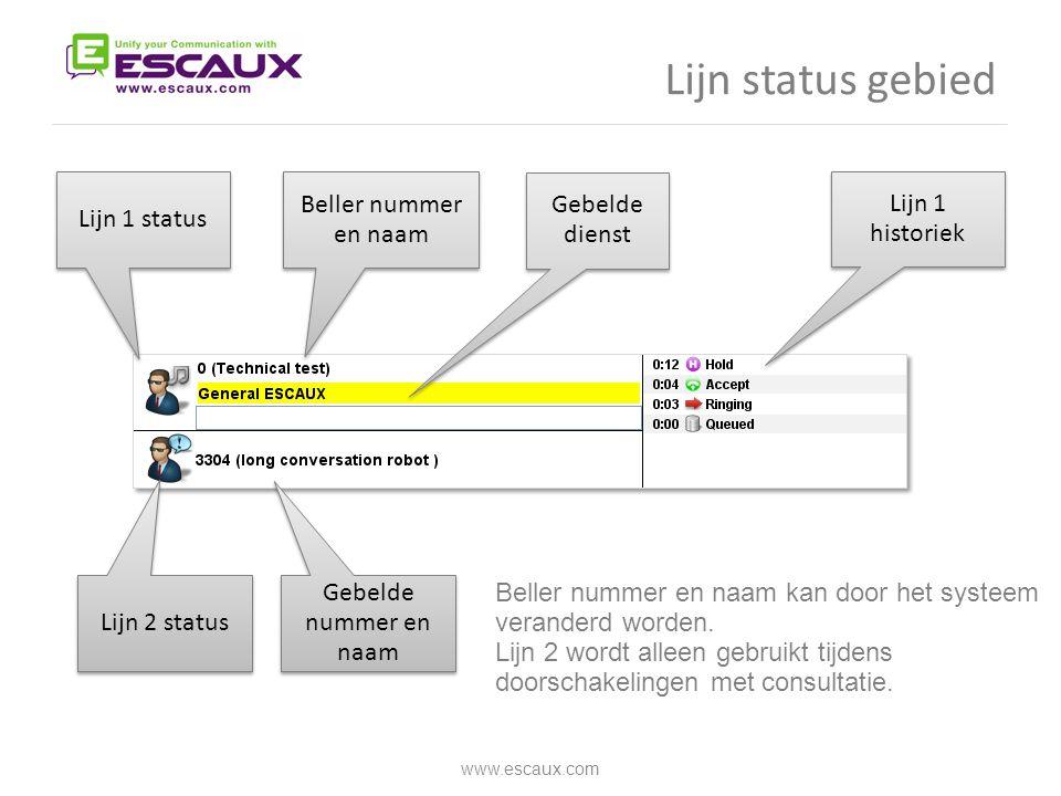 Lijn status gebied www.escaux.com Lijn 1 status Beller nummer en naam Gebelde dienst Lijn 1 historiek Lijn 2 status Gebelde nummer en naam Beller numm