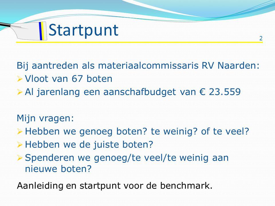 2 Startpunt Bij aantreden als materiaalcommissaris RV Naarden:  Vloot van 67 boten  Al jarenlang een aanschafbudget van € 23.559 Mijn vragen:  Hebb