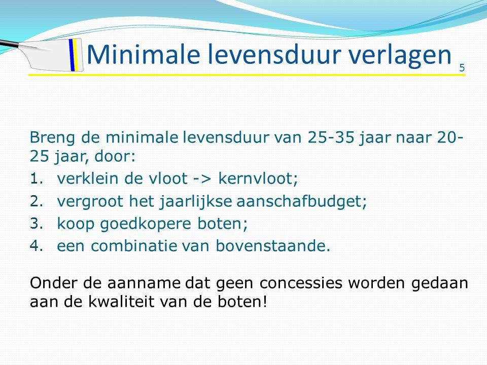 5 Minimale levensduur verlagen Breng de minimale levensduur van 25-35 jaar naar 20- 25 jaar, door: 1. verklein de vloot -> kernvloot; 2. vergroot het