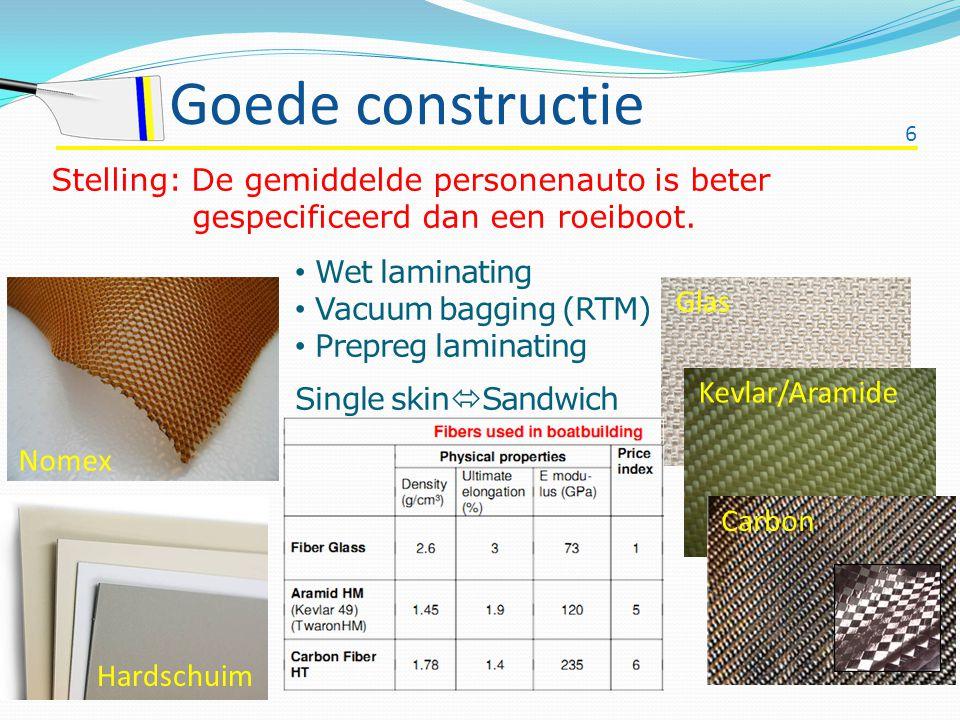 6 Goede constructie Stelling: De gemiddelde personenauto is beter gespecificeerd dan een roeiboot. • Wet laminating • Vacuum bagging (RTM) • Prepreg l