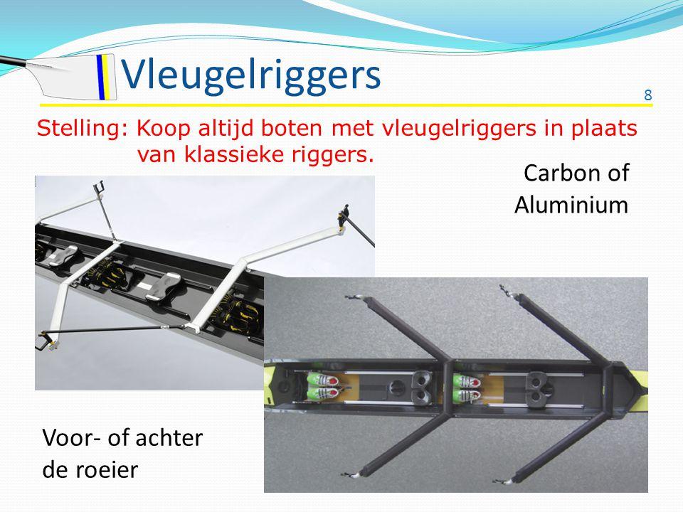 8 Vleugelriggers Carbon of Aluminium Voor- of achter de roeier Stelling: Koop altijd boten met vleugelriggers in plaats van klassieke riggers.