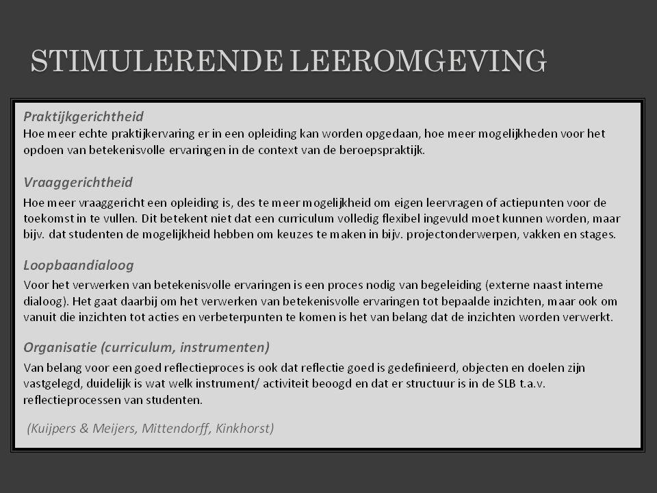 STIMULERENDE LEEROMGEVING