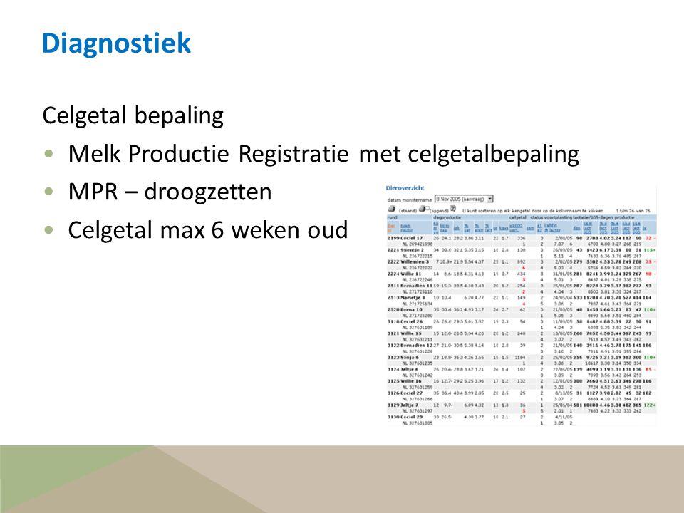Diagnostiek Celgetal bepaling •Melk Productie Registratie met celgetalbepaling •MPR – droogzetten •Celgetal max 6 weken oud