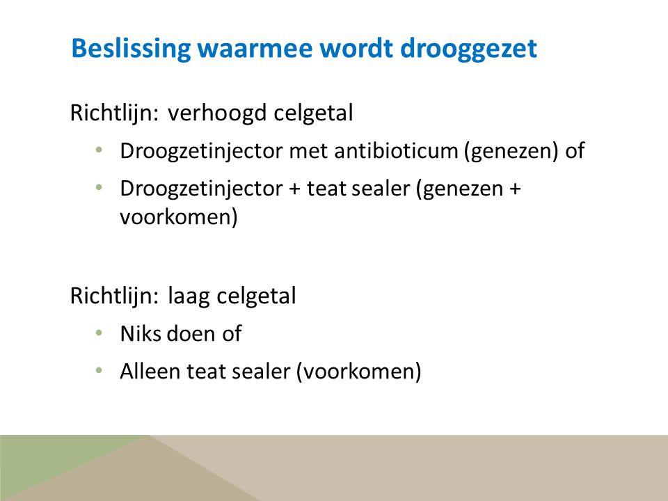 Beslissing waarmee wordt drooggezet Richtlijn: verhoogd celgetal • Droogzetinjector met antibioticum (genezen) of • Droogzetinjector + teat sealer (ge