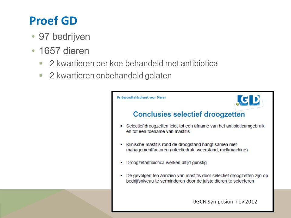 Proef GD UGCN Symposium nov 2012 •97 bedrijven •1657 dieren  2 kwartieren per koe behandeld met antibiotica  2 kwartieren onbehandeld gelaten