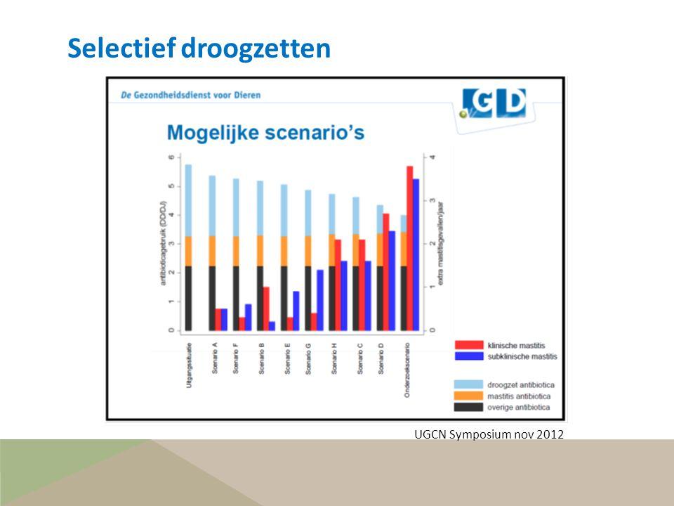 Selectief droogzetten UGCN Symposium nov 2012