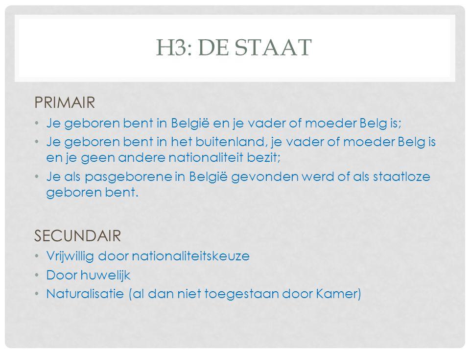 H3: DE STAAT PRIMAIR • Je geboren bent in België en je vader of moeder Belg is; • Je geboren bent in het buitenland, je vader of moeder Belg is en je