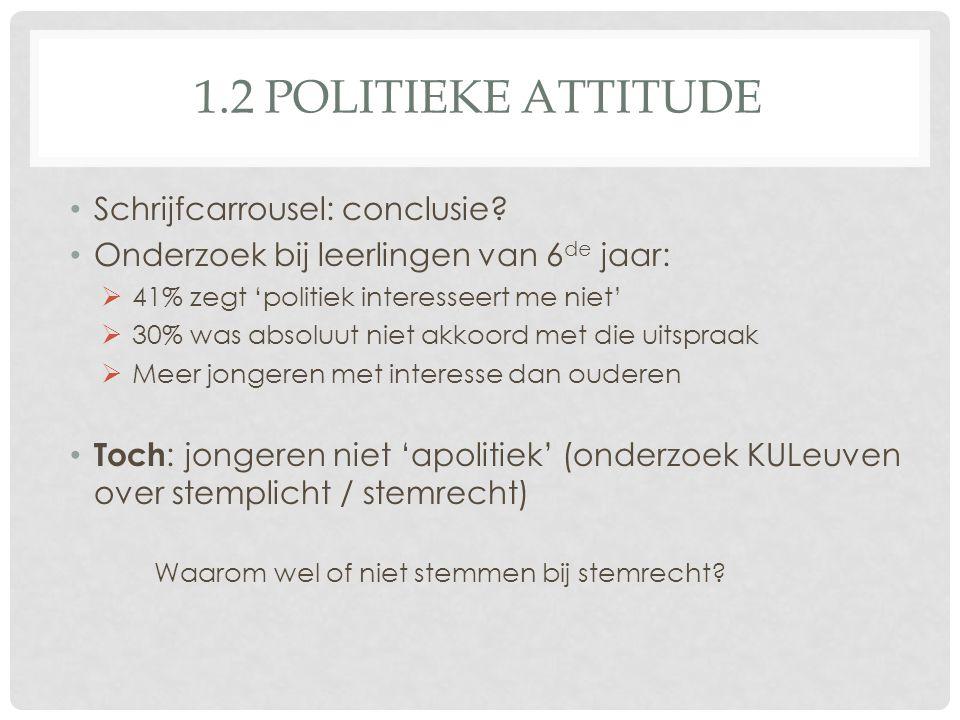 1.2 POLITIEKE ATTITUDE • Schrijfcarrousel: conclusie? • Onderzoek bij leerlingen van 6 de jaar:  41% zegt 'politiek interesseert me niet'  30% was a
