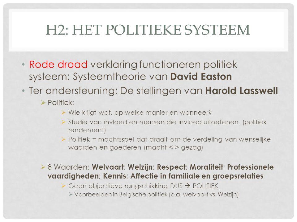 H2: HET POLITIEKE SYSTEEM • Rode draad verklaring functioneren politiek systeem: Systeemtheorie van David Easton • Ter ondersteuning: De stellingen van Harold Lasswell  Politiek:  Wie krijgt wat, op welke manier en wanneer.