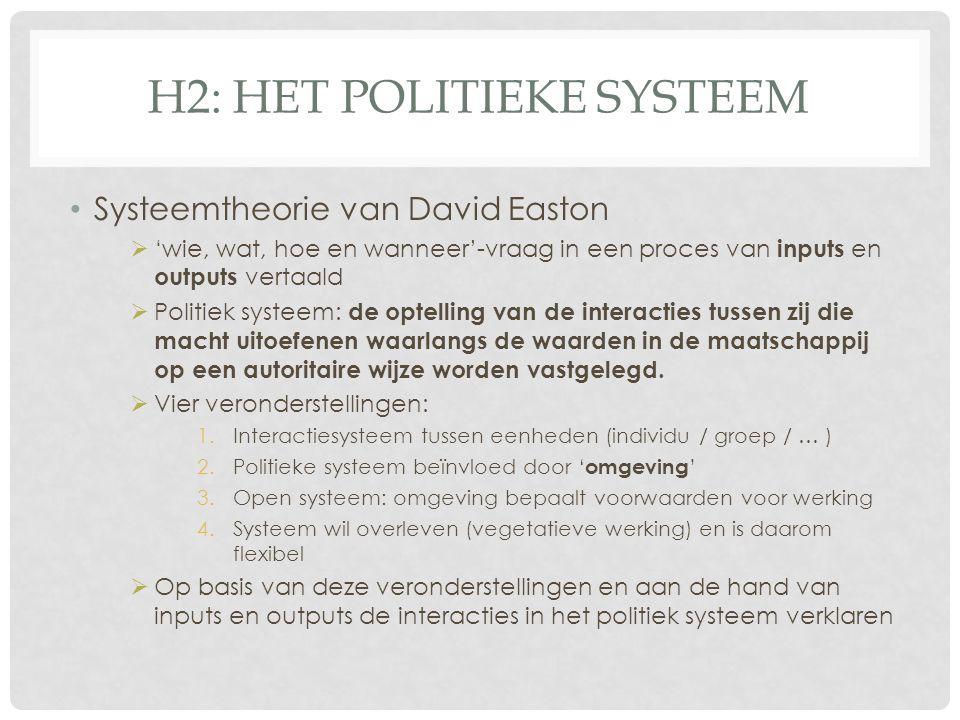 H2: HET POLITIEKE SYSTEEM • Systeemtheorie van David Easton  'wie, wat, hoe en wanneer'-vraag in een proces van inputs en outputs vertaald  Politiek systeem: de optelling van de interacties tussen zij die macht uitoefenen waarlangs de waarden in de maatschappij op een autoritaire wijze worden vastgelegd.