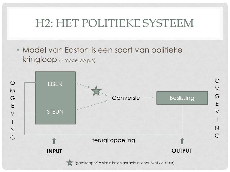 H2: HET POLITIEKE SYSTEEM • Model van Easton is een soort van politieke kringloop (~ model op p.6) EISEN STEUN Conversie Beslissing terugkoppeling INPUT OUTPUT 'gatekeeper' = niet elke eis geraakt er door (wet / cultuur)
