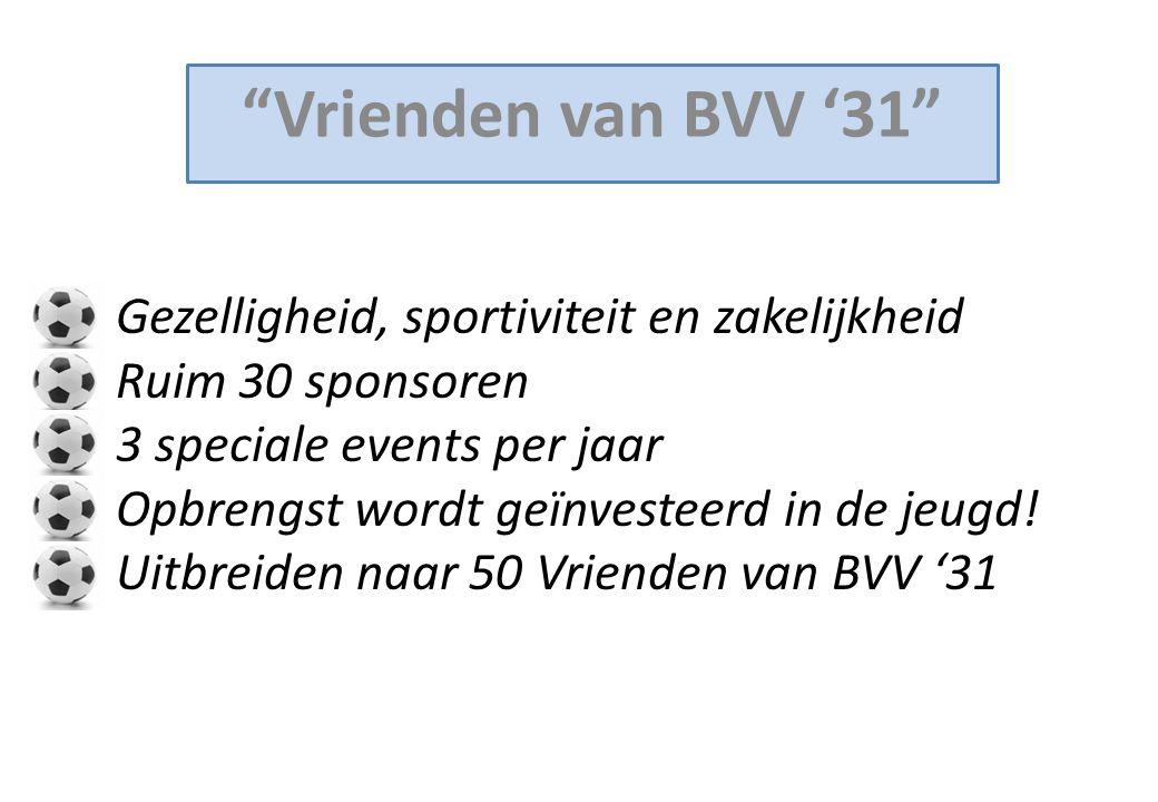 Vrienden van BVV '31 Gezelligheid, sportiviteit en zakelijkheid Ruim 30 sponsoren 3 speciale events per jaar Opbrengst wordt geïnvesteerd in de jeugd.