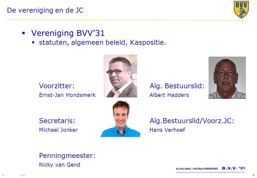 Voor meer informatie over de sponsorcommissie of de sponsormogelijkheden bel of e-mail: Pieter: 06-13627866 Elkan:06-54345458 Michel: 06-41831307 e-mail: sponsorcommissie@bvv31.nl Sponsoring BVV '31