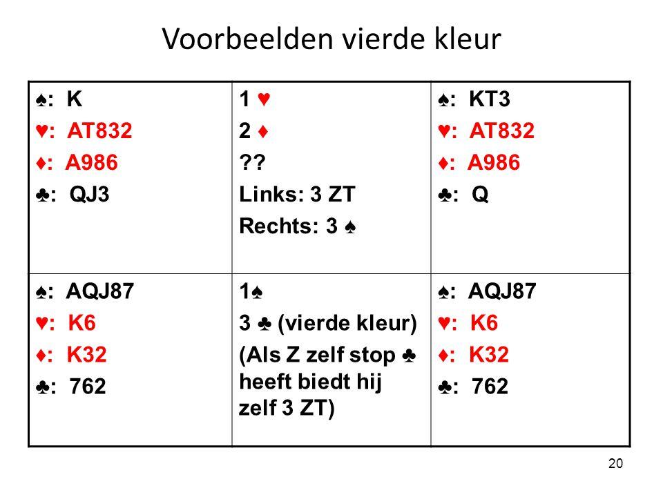 20 Voorbeelden vierde kleur ♠: K ♥: AT832 ♦: A986 ♣: QJ3 1 ♥ 2 ♦ ?? Links: 3 ZT Rechts: 3 ♠ ♠: KT3 ♥: AT832 ♦: A986 ♣: Q ♠: AQJ87 ♥: K6 ♦: K32 ♣: 762