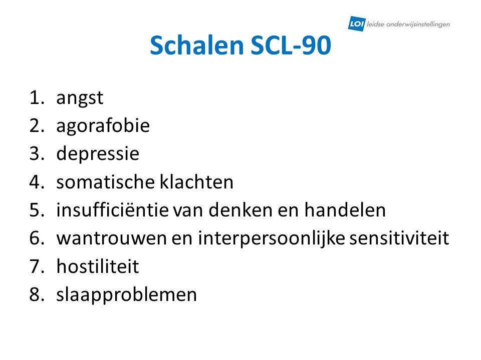 Schalen SCL-90 1.angst 2.agorafobie 3.depressie 4.somatische klachten 5.insufficiëntie van denken en handelen 6.wantrouwen en interpersoonlijke sensit