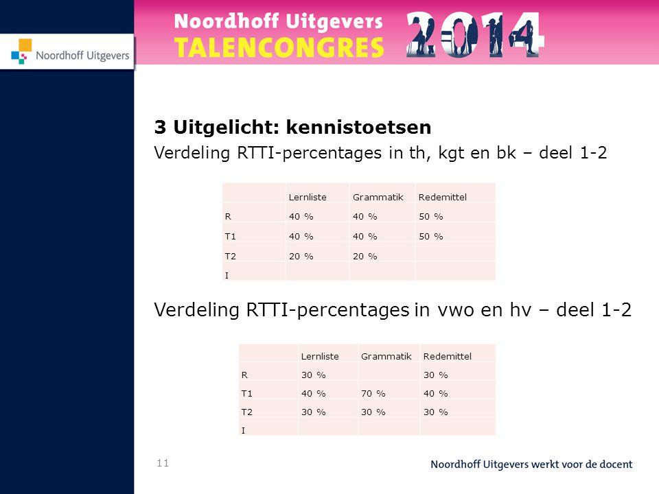 11 3 Uitgelicht: kennistoetsen Verdeling RTTI-percentages in th, kgt en bk – deel 1-2 Verdeling RTTI-percentages in vwo en hv – deel 1-2 LernlisteGram