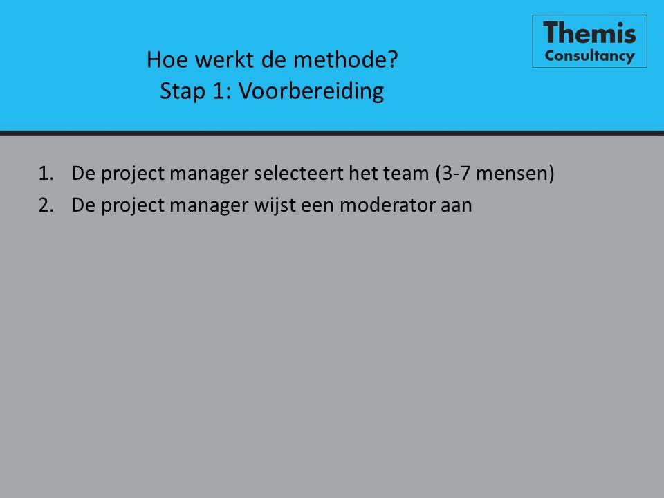 Hoe werkt de methode? Stap 1: Voorbereiding 1.De project manager selecteert het team (3-7 mensen) 2.De project manager wijst een moderator aan