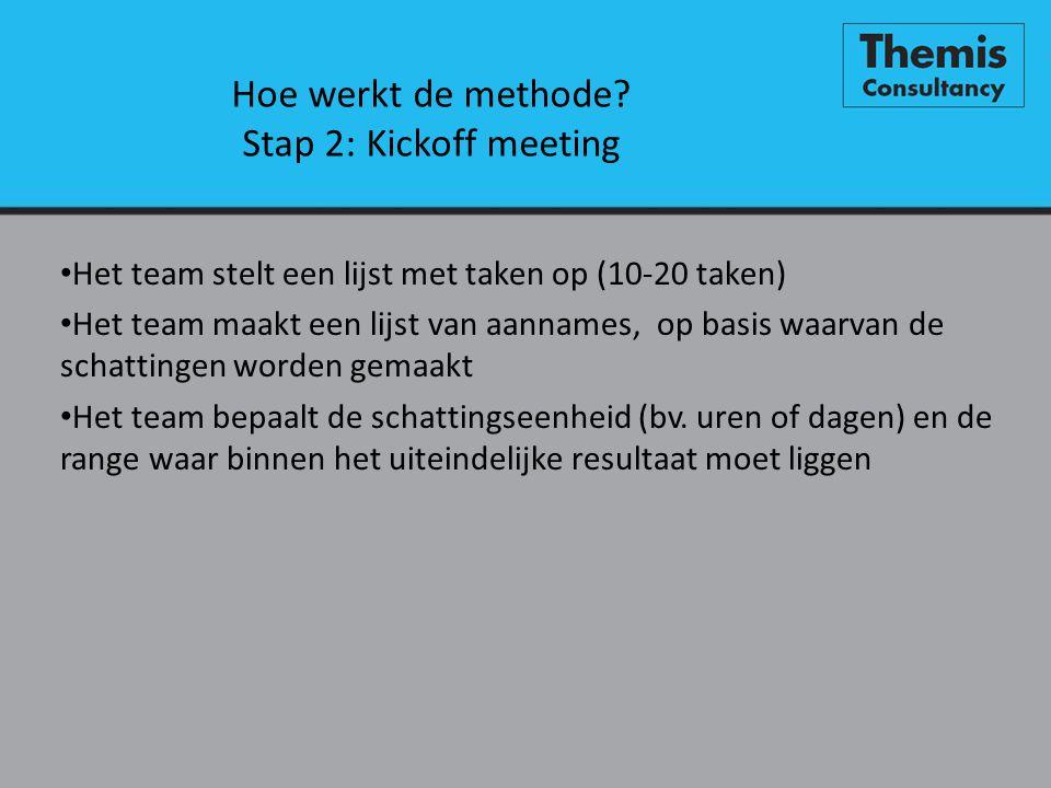 Hoe werkt de methode? Stap 2: Kickoff meeting • Het team stelt een lijst met taken op (10-20 taken) • Het team maakt een lijst van aannames, op basis
