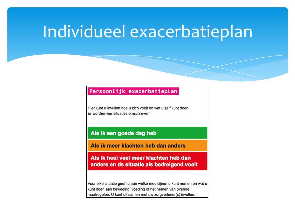 Individueel exacerbatieplan
