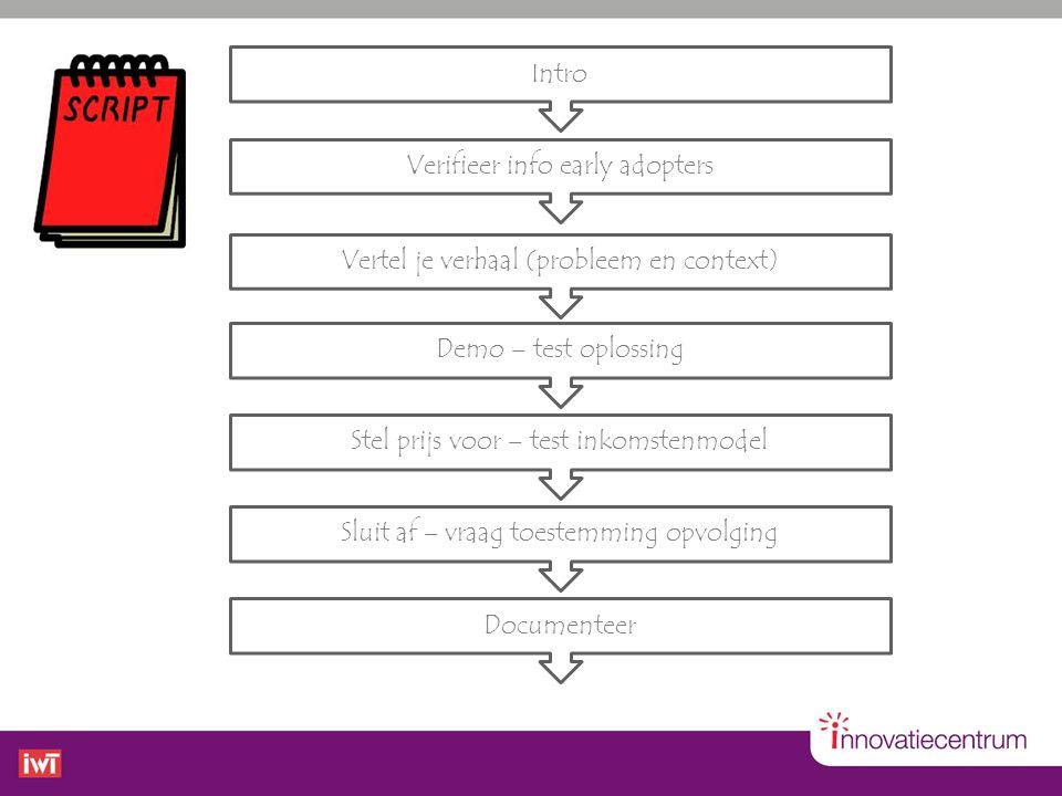 Intro Verifieer info early adopters Vertel je verhaal (probleem en context) Demo – test oplossing Stel prijs voor – test inkomstenmodel Sluit af – vraag toestemming opvolging Documenteer