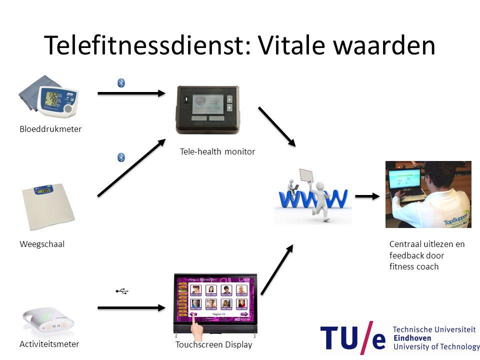 Telefitnessdienst: Vitale waarden Bloeddrukmeter Weegschaal Activiteitsmeter Tele-health monitor Touchscreen Display Centraal uitlezen en feedback doo