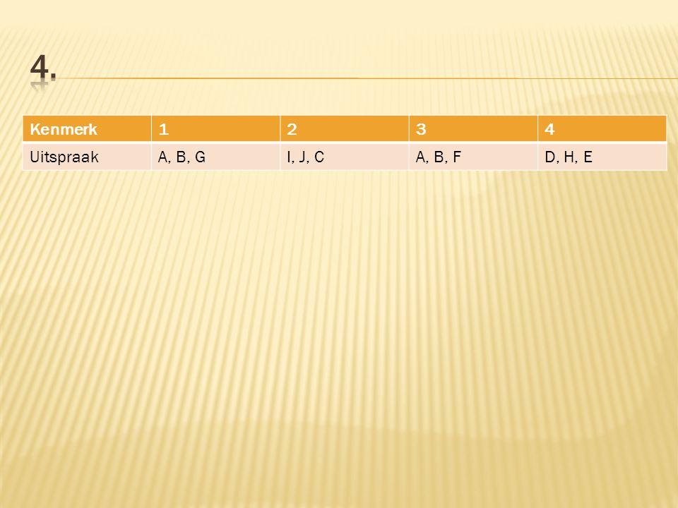 Kenmerk1234 UitspraakA, B, GI, J, CA, B, FD, H, E