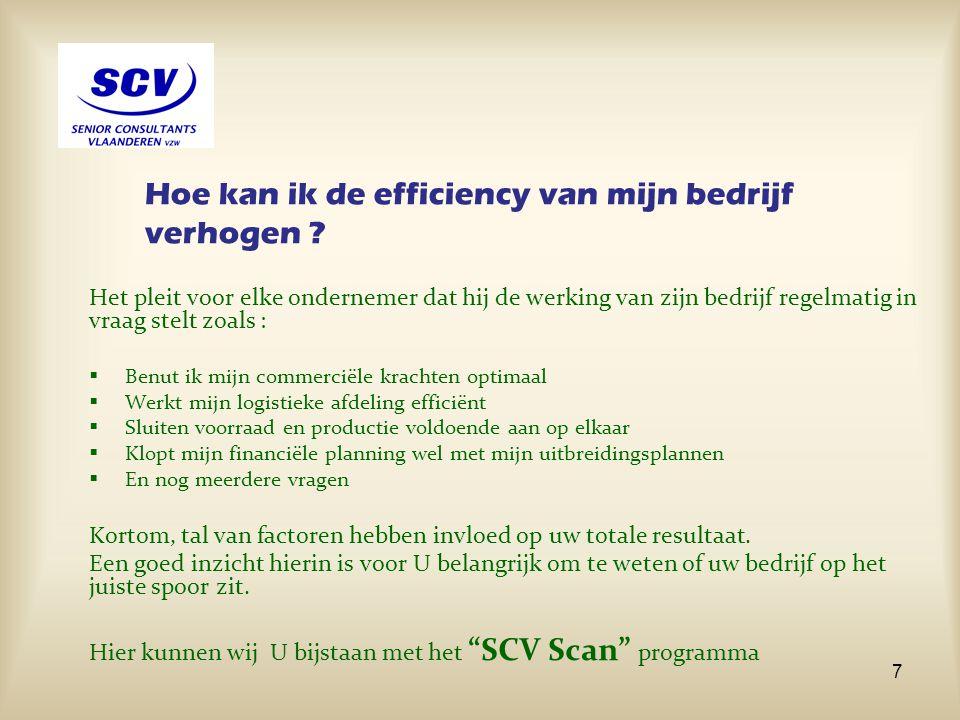 Het SCV Scan Programma Wat houdt dit in .