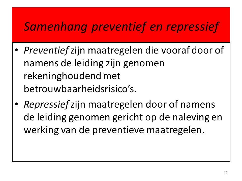 Samenhang preventief en repressief • Preventief zijn maatregelen die vooraf door of namens de leiding zijn genomen rekeninghoudend met betrouwbaarheid