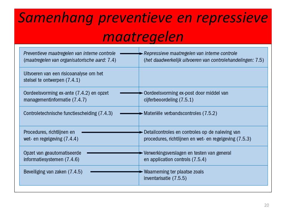 Samenhang preventieve en repressieve maatregelen 20