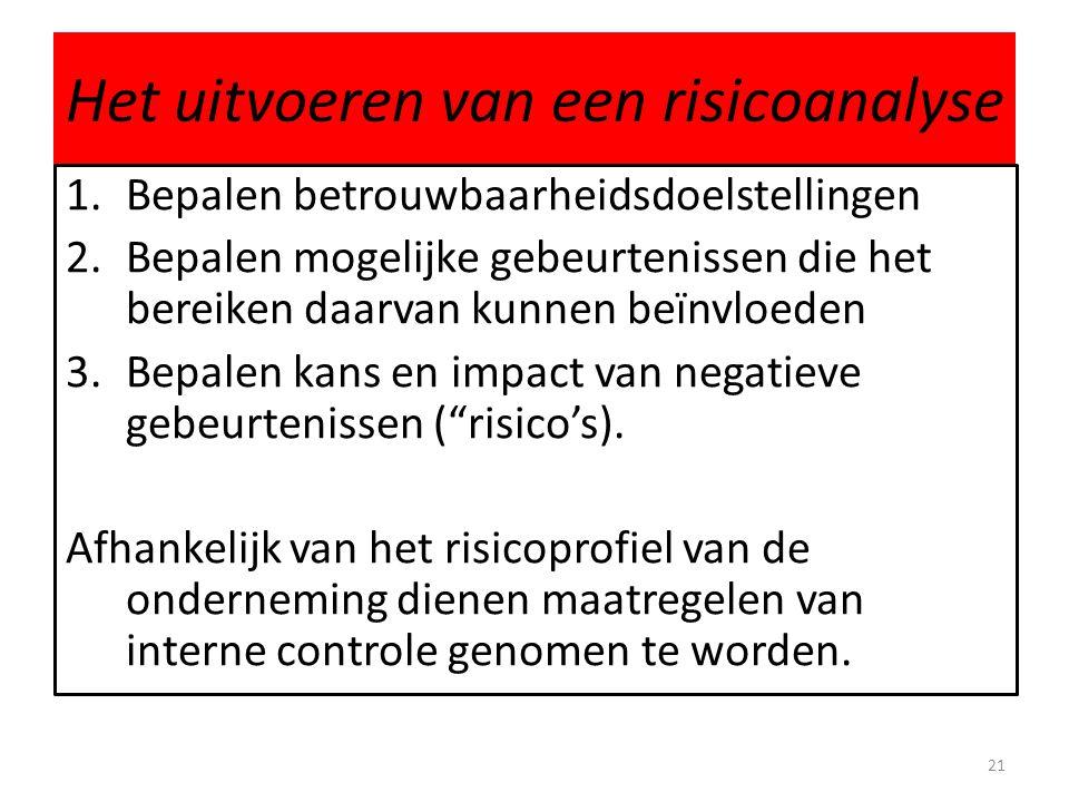 Het uitvoeren van een risicoanalyse 1.Bepalen betrouwbaarheidsdoelstellingen 2.Bepalen mogelijke gebeurtenissen die het bereiken daarvan kunnen beïnvl