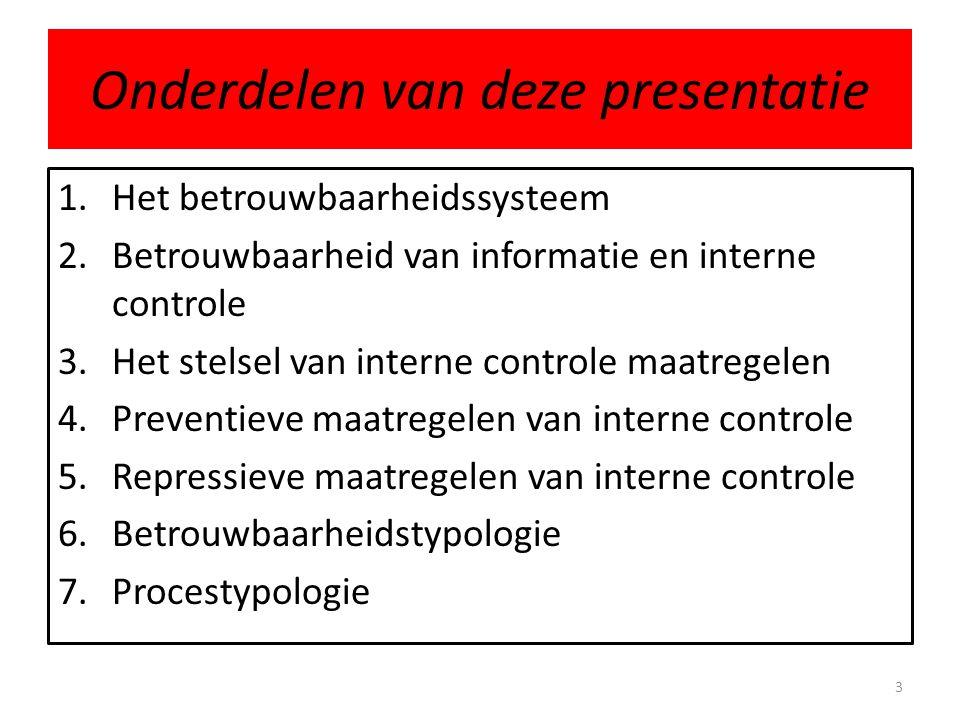 Onderdelen van deze presentatie 1.Het betrouwbaarheidssysteem 2.Betrouwbaarheid van informatie en interne controle 3.Het stelsel van interne controle