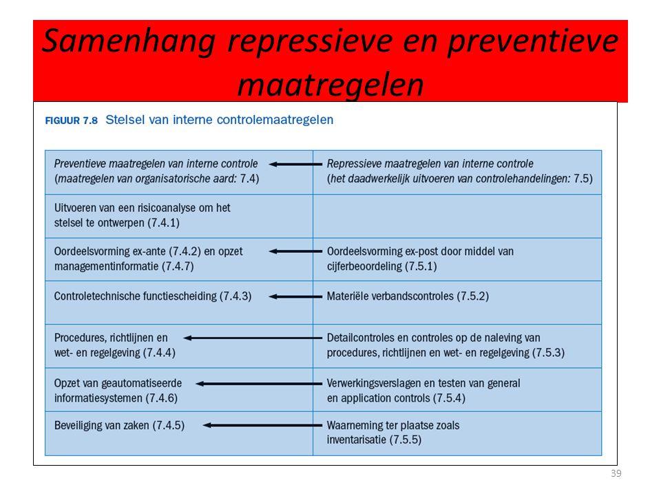 Samenhang repressieve en preventieve maatregelen 39