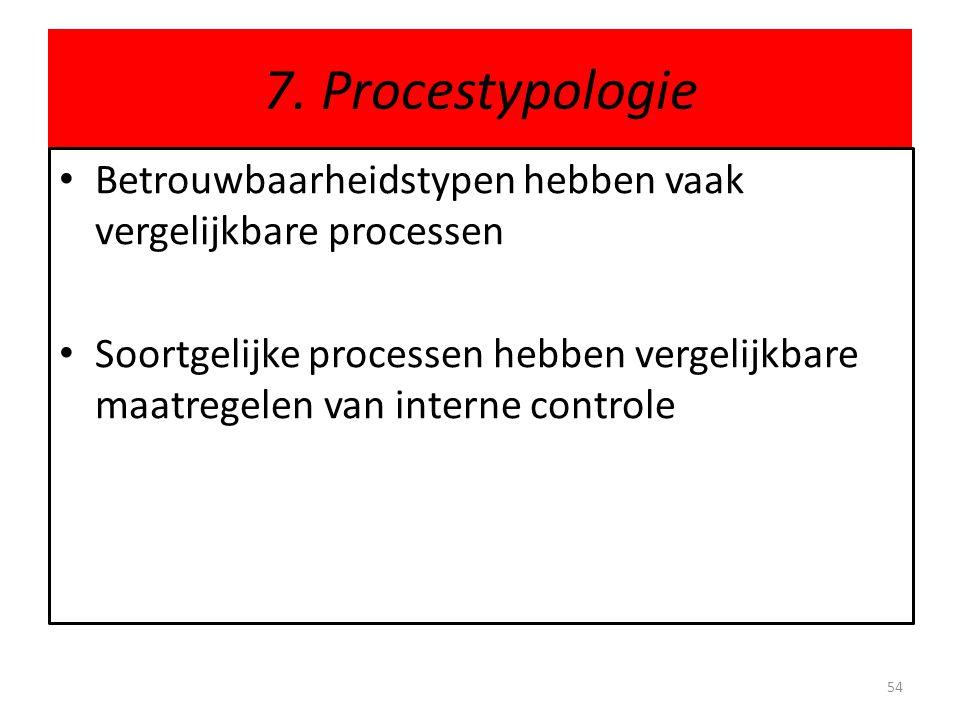 7. Procestypologie • Betrouwbaarheidstypen hebben vaak vergelijkbare processen • Soortgelijke processen hebben vergelijkbare maatregelen van interne c